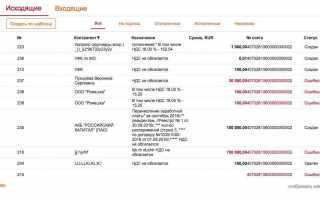 Российский Капитал Банк Онлайн для юридических лиц