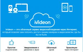 Как устроена система видеонаблюдения Ivideon: обзор личного кабинета пользователя