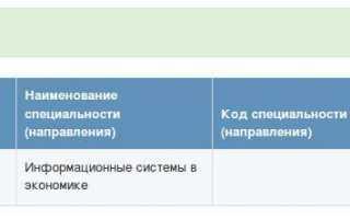 ОГУ Оренбург – личный кабинет