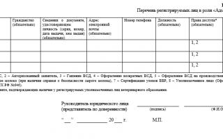 Личный кабинет Меркурий Россельхонадзор: вход, регистрация