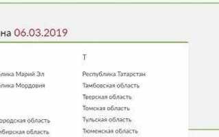 Как зарегистрироваться и войти в личный кабинет банка Русский стандарт?