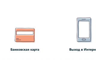 Займы Visame (Визами) — Вход в личный кабинет