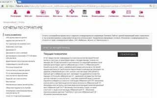 Личный кабинет Фаберлик — вход и регистрация на официальном сайте