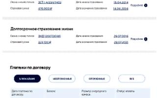 Уралсиб Интернет-банк: вход в личный кабинет