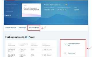 Личный кабинет ВТБ 24 онлайн для физических лиц