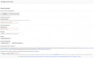 Google Analytics — что это такое и как пользоваться