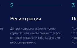 Вход в личный кабинет Банк Зенит