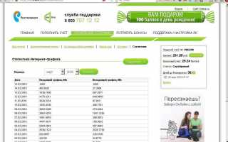 Личный кабинет OnLime – вход по логину и паролю, оплата банковской картой, управление услугами