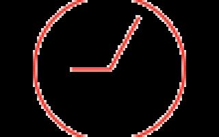 Интернет-банк «Альфа-Бизнес Онлайн»
