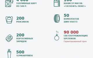 Акция #АйданаАЗС 2020 на заправках Татнефть – выиграйте автомобиль Skoda Rapid!