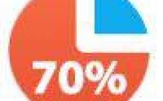 «Billing Online» — расчетная система