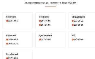 Жилфонд Красноярск — передать показания (ukzhsk.ru)