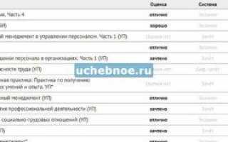 Служба поддержки пользователей ИТ-сервисов ДВФУ