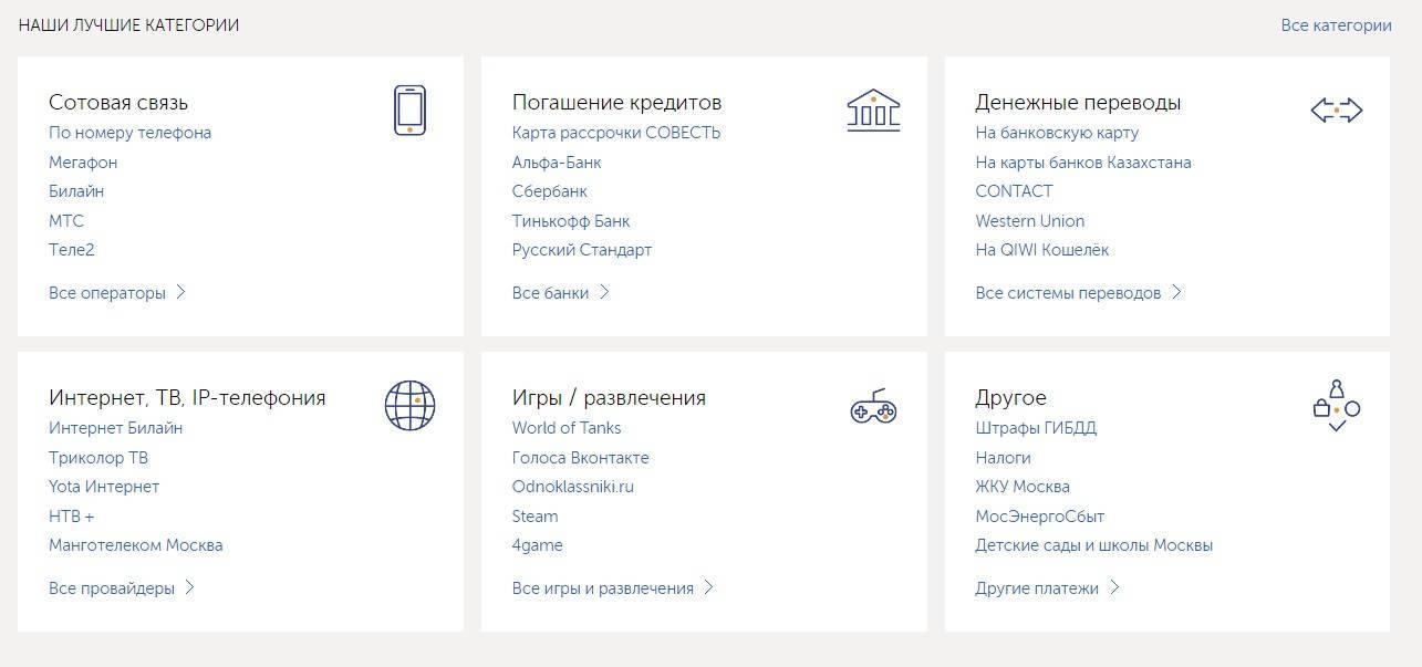 4-kivi-lichnyy-kabinet.jpg