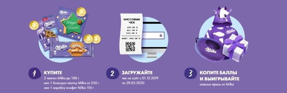 Usloviya-ot-milka-2020.jpg