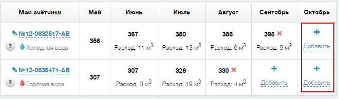 pgu-mos-ru-6.png