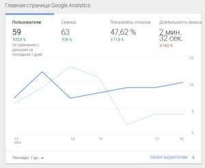 Как-установить-Google-Analytics-на-сайт-300x245.jpg