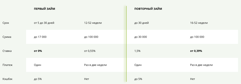 zaimy-kreditplus.png