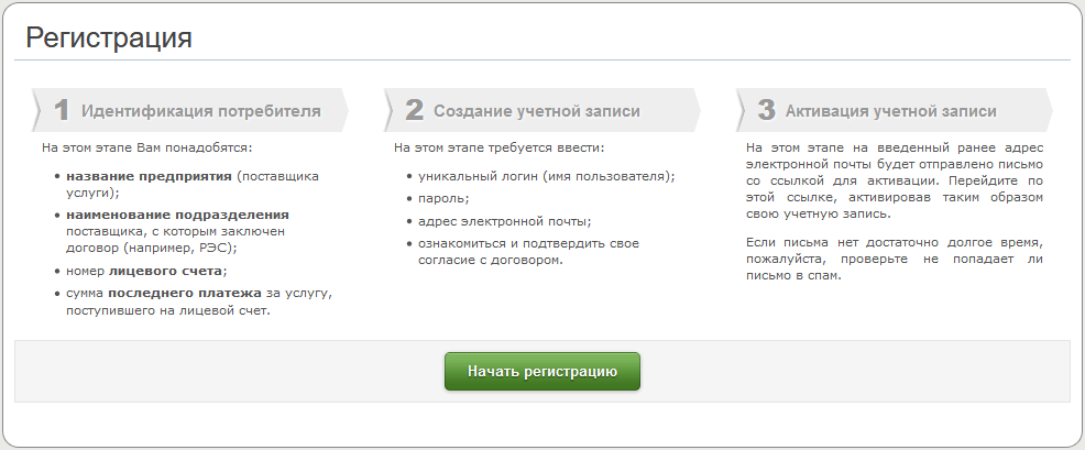 Registratsiya-lichnogo-kabineta-KrymEnergo.png