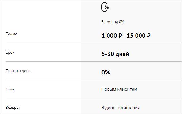 kredit-plyus-tarify.png