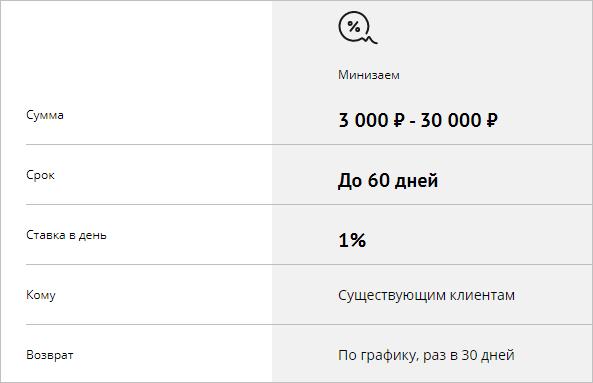 minizaem-kreditplyus.png