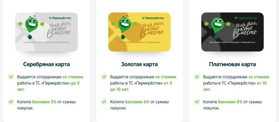 Perekrestok-korporativnye-karty-loyalnosti.png