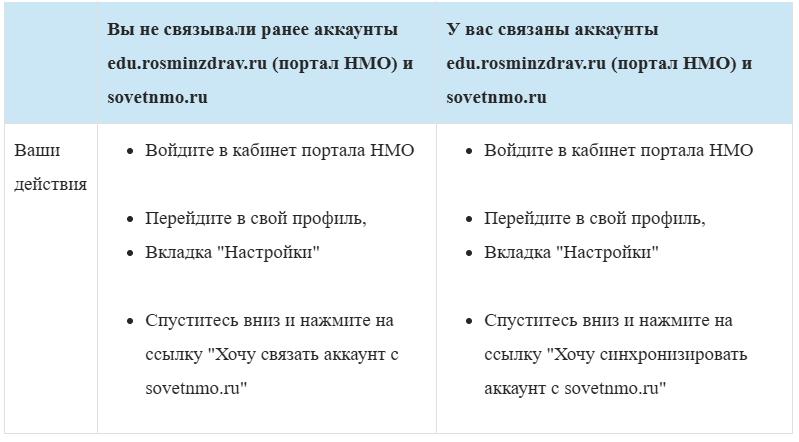 rosminzdrav-lichnyj-kabinet-4.png