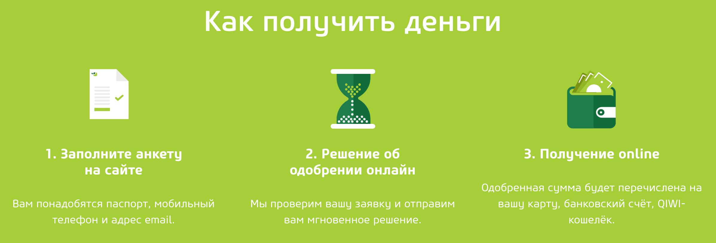 vivus-poluchit-zaim.png