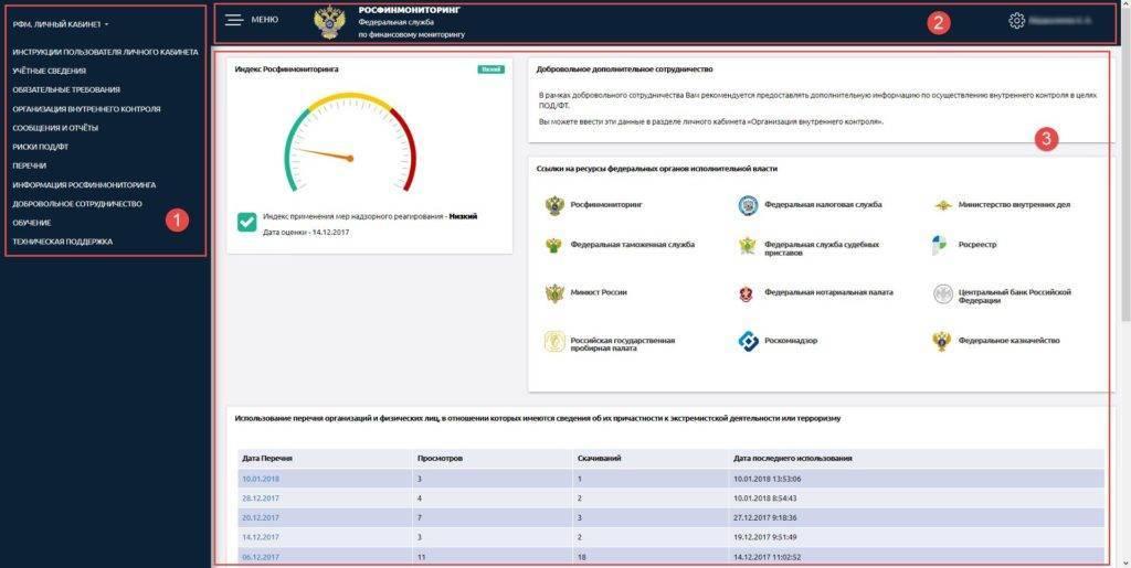 lichnyj-kabinet-rosfinmonitoring-1024x515.jpg