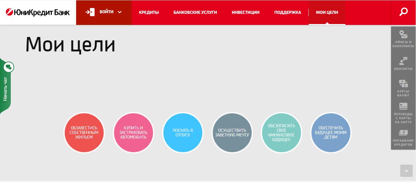 8-yunikredit-lichnyy-kabinet-enter.png
