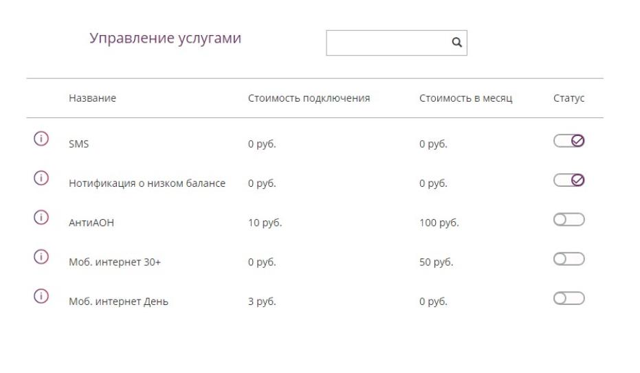 lichniy-kabinet-mobilnoy-svyazi-dnr.png