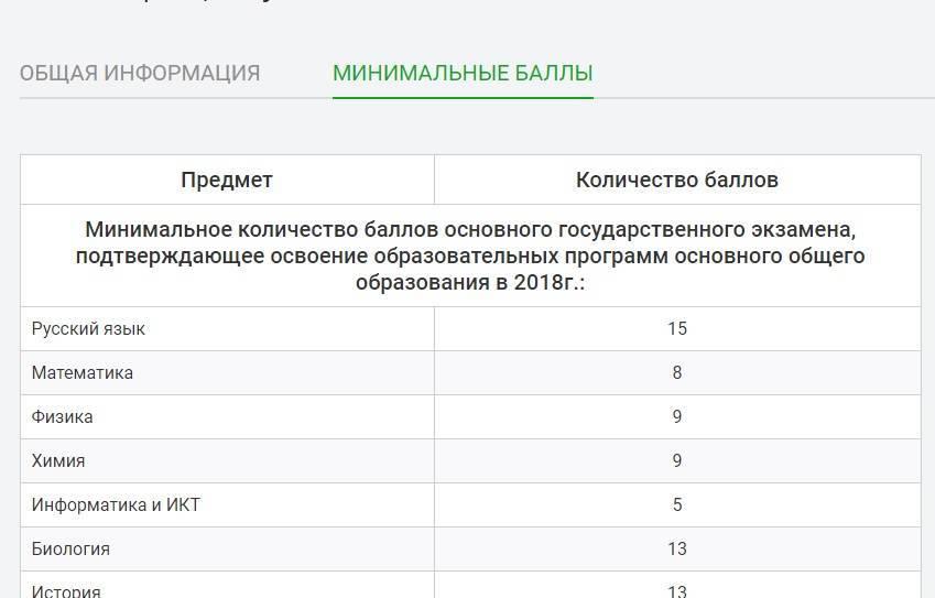 ofitsialnyj-sajt-moskva-rcoi-4.jpg