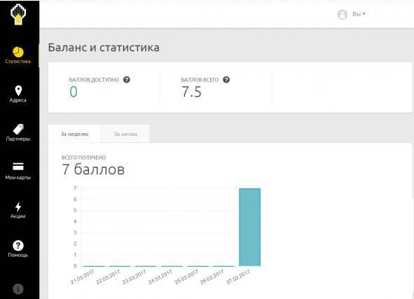 lichnyj-kabinet-SK.jpg