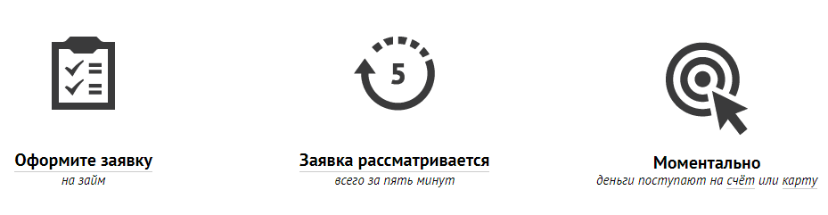 chestnoe-slovo-poluchit-zaim.png