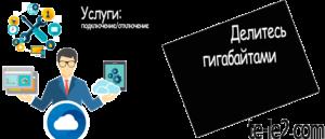 delites-gigabajtami-tele2-300x129.png