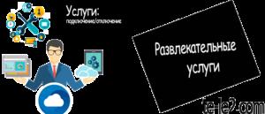 razvlekatelnye-uslugi-tele2-300x129.png
