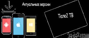 tele2-tv-300x129.png