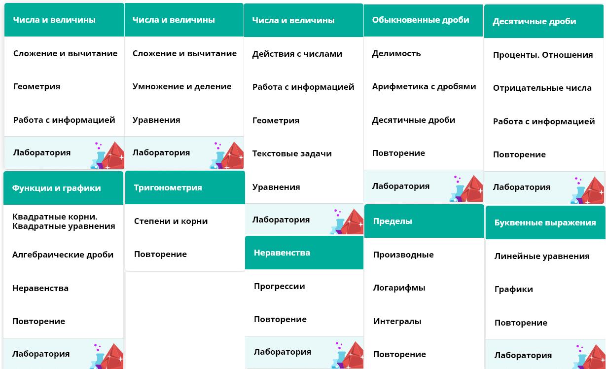 lichnyj-kabinet-uchiru17.png