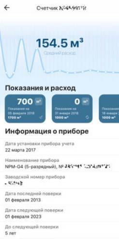 Pokazaniya-schetchika.jpg