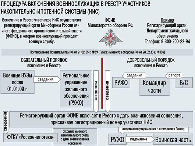 rosvoenipoteka_lichnyj_kabinet4.jpg