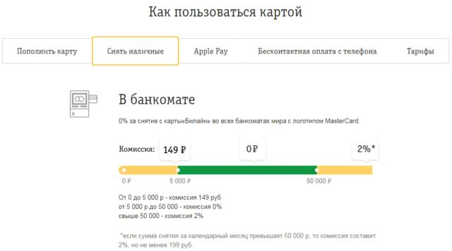 snyatie-nalichnyh-640x356.png