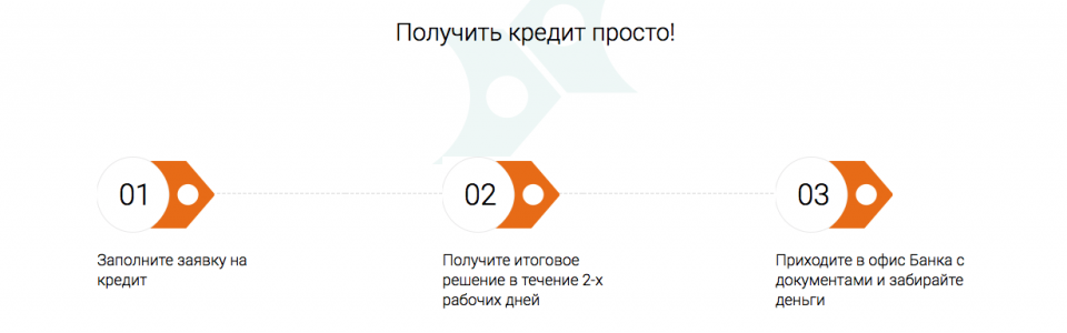 Zayavka-na-kredit-2018-10-31-08-26-33-960x300.png