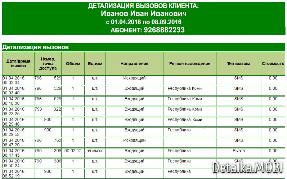 xdetalizaciya-zvonkov-megafon-besplano-cherez-internet-6.png.pagespeed.ic.9Tmpu-8Zkt.png