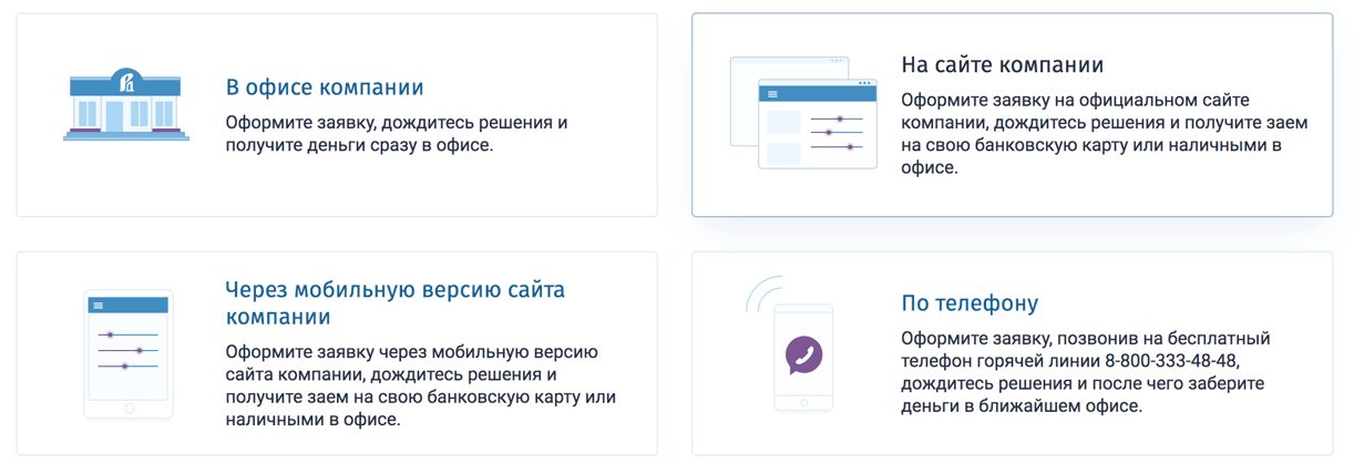 Russkie-dengi-gde-zai-m.png