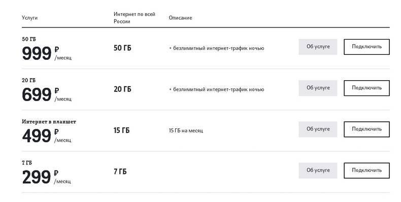 Internet-tarify-tele2.jpg