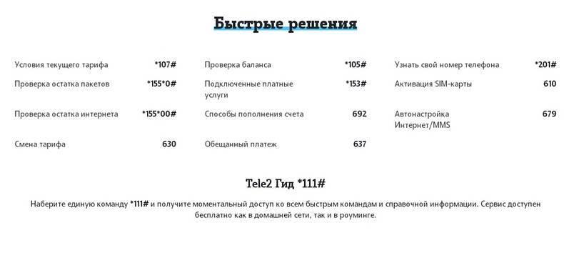 Bystrye-resheniya-tele2.jpg