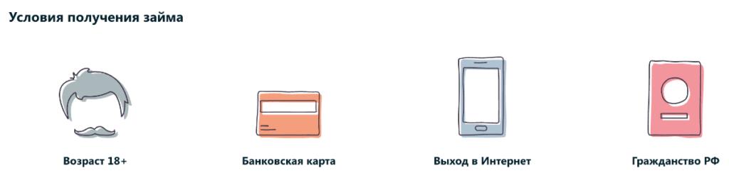 visame-zaim-usloviya-1024x275.png