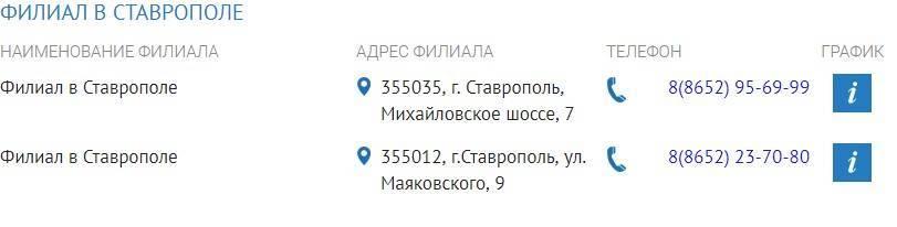 gazprom-mezhregiongaz-stavropol-6.jpg
