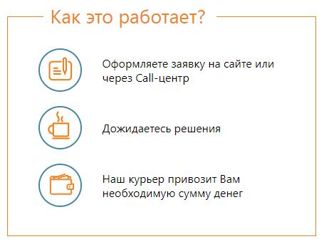 Kak-rabotaet-Vremya-Zajma.png