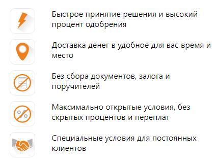 Preimushhestva-kompanii-Vremya-Zajma.png